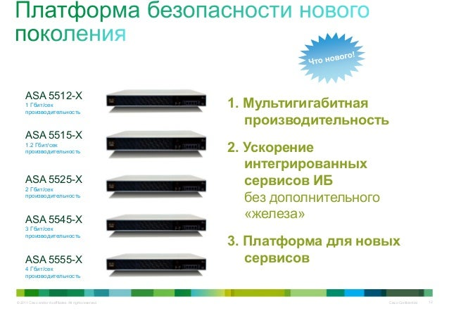 © 2011 Cisco and/or its affiliates. All rights reserved. Cisco Confidential 12 ASA 5512-X 1 Гбит/сек производительность AS...