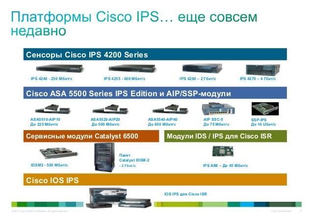 © 2011 Cisco and/or its affiliates. All rights reserved. Cisco Confidential 2 Сенсоры Cisco IPS 4200 Series Пакет Catalyst...