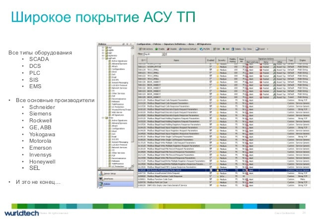 © 2011 Cisco and/or its affiliates. All rights reserved. Cisco Confidential 20 Все типы оборудования • SCADA • DCS • PLC •...