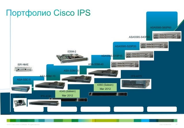 © 2011 Cisco and/or its affiliates. All rights reserved. Cisco Confidential 34 PerformanceandScalability ЦОДКампусФилиалыS...