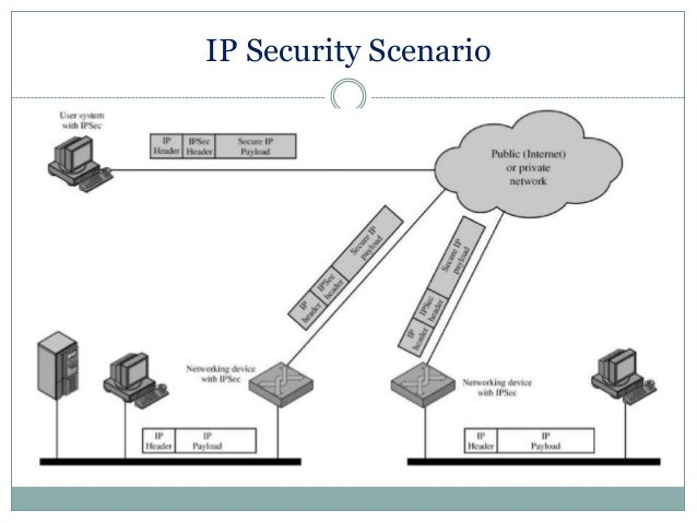 ip security in network security pdf