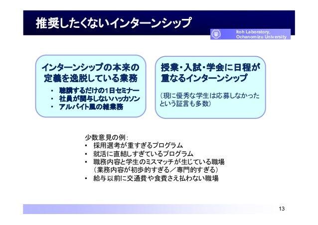 推奨したくないインターンシップ 13 Itoh Laboratory, Ochanomizu University インターンシップの本来の 定義を逸脱している業務 • 聴講するだけの1日セミナー • 社員が関与しないハッカソン • アルバイト...