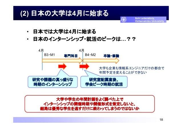 (2) 日本の大学は4月に始まる • 日本では大学は4月に始まる • 日本のインターンシップ・就活のピークは…?? 18 Itoh Laboratory, Ochanomizu University 4月 4月 専門科目 卒論・修論B3・M1 ...