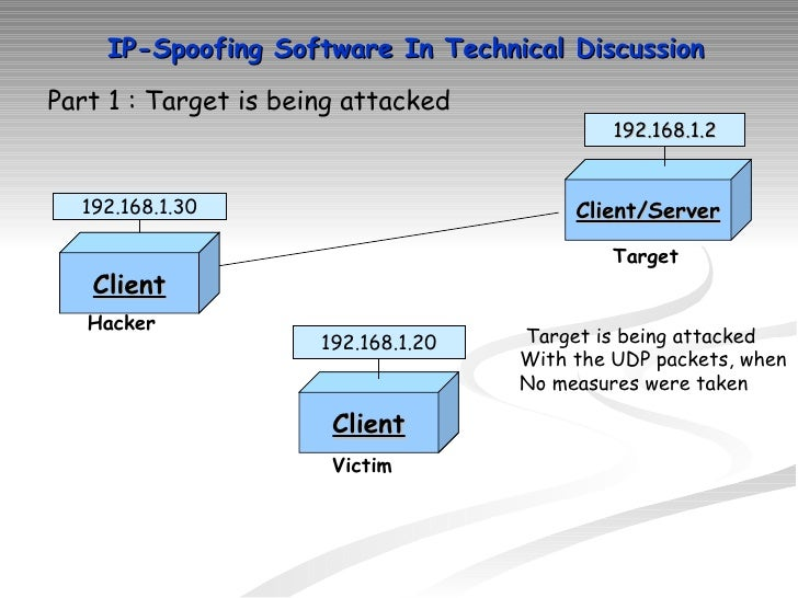 Ip Spoofing Pdf