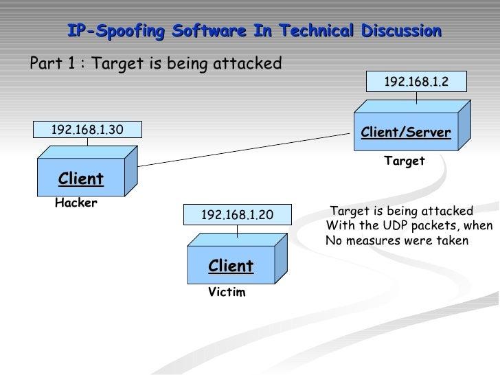 Ip Spoofing Pdf