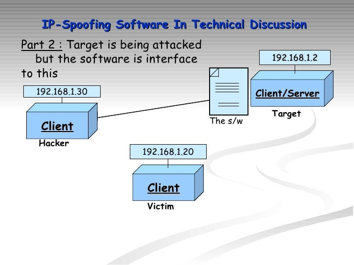 how to stop ip spoofing