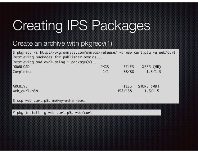 IPS: Image Packaging System