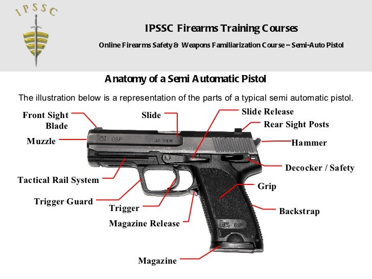 IPSSC Sample Pistol Safety and Familiarization Course