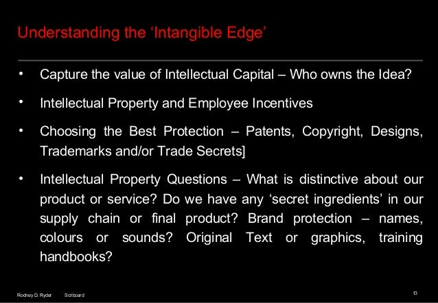 intangible assets quiz questions ans essay The multiple-choice questions in this short but effective quiz test your knowledge of the resources that can be defined as plant assets and contractual obligations of leasehold improvements you .