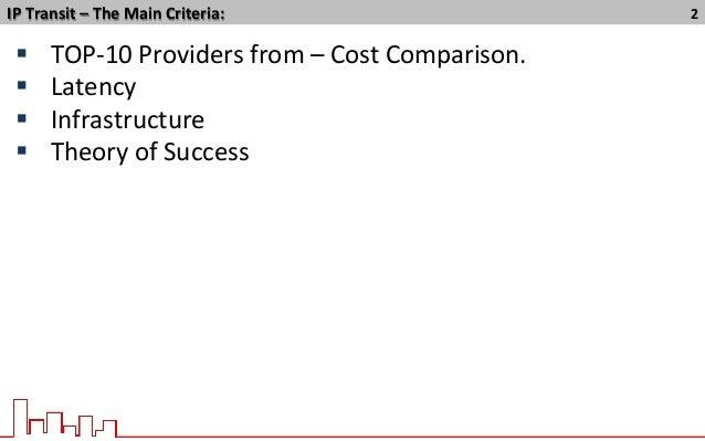 IP Transit : Simple Math - Simple Calculation Slide 2