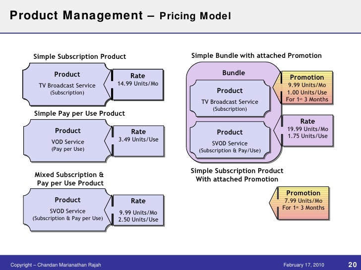 case study on arbitrage pricing theory Arbitrage pricing theory for idiosyncratic variance  arbitrage pricing theory that leads to a linear factor structure for prices of squared  case than when.