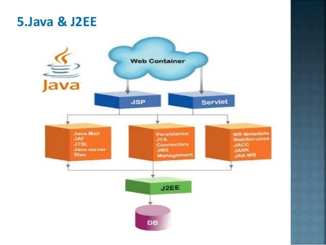 5.Java & J2EE