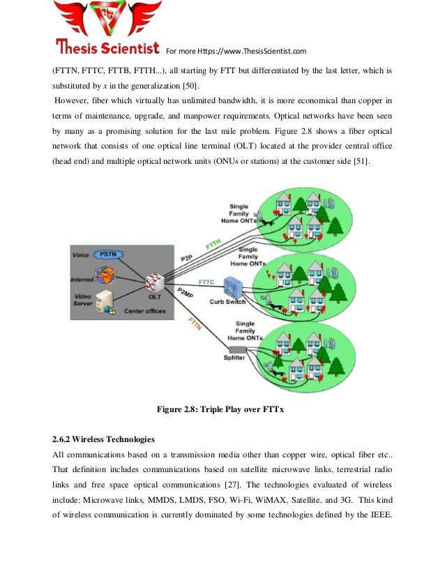thesis on radio over fiber Optical fiber technology and radio over fiber  plastic optical fiber systems radio over wdm pon thesis • research plan  4 in-building and in-home networks.