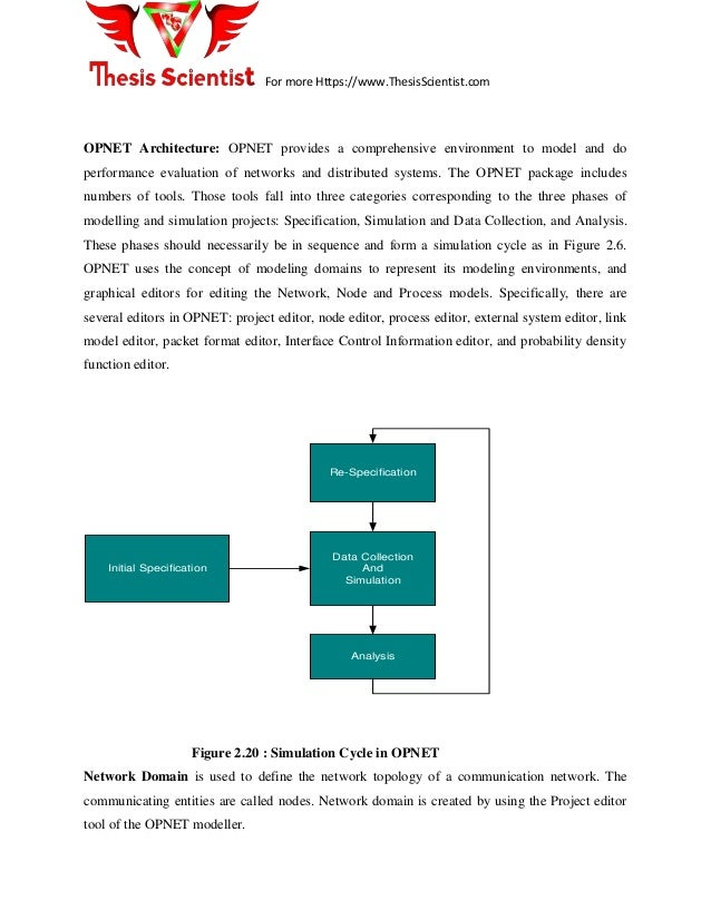 opnet based thesis This thesis is submitted to the university of cape town in fulfilment of the  requirements for the degree of doctor of philosophy  wimax virtualization  based on vbts architecture   spectrum virtualization implementation on  opnet.