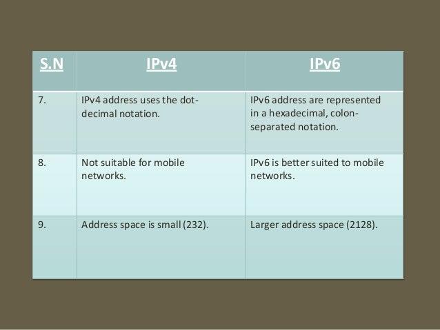 IP Address - IPv4 & IPv6