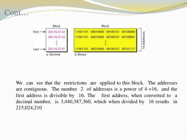 Mask and Address Blocks • Example: 205.16.37.39/28 – The binary representation is 1100110 00010000 00100101 00100111 – If ...