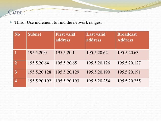 IP Addressing & subnetting strategy