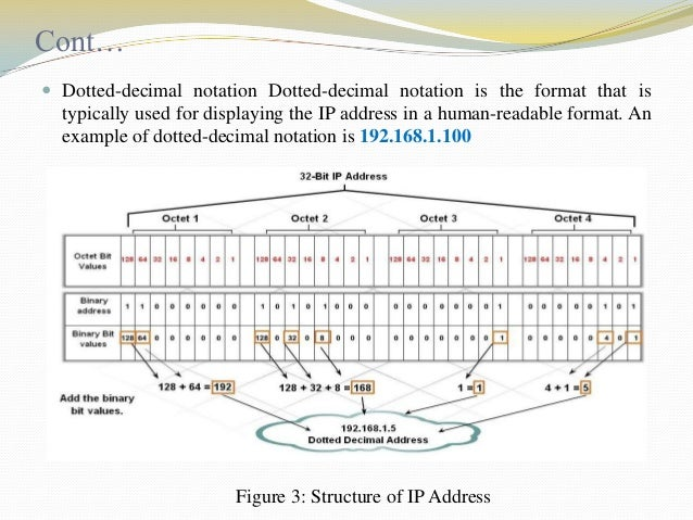Cont…  Dotted-decimal notation Dotted-decimal notation is the format that is  typically used for displaying the IP addres...