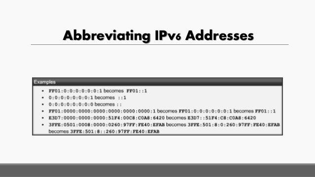 Abbreviating IPv6 Addresses