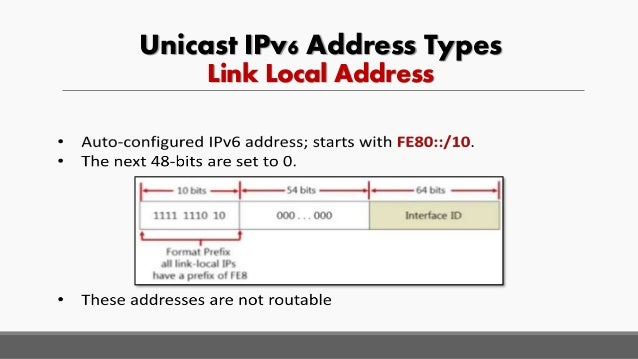 Unicast IPv6 Address Types Link Local Address