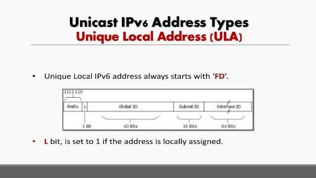 Unicast IPv6 Address Types Unique Local Address (ULA)
