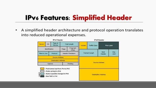 IPv6 Features: Simplified Header