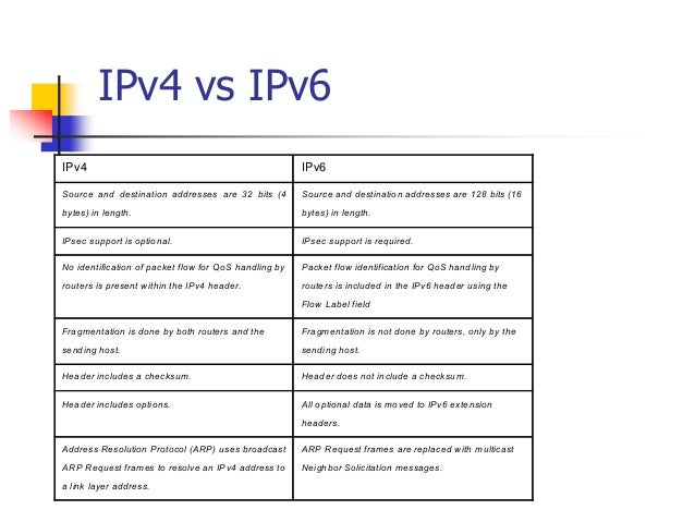 INFT3007 IPv4 vs IPv6 IPv4 IPv6 Source and destination addresses are 32 bits (4 bytes) in length. Source and destination a...