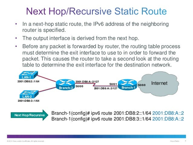 Ipv6 static routes 6 keyboard keysfo