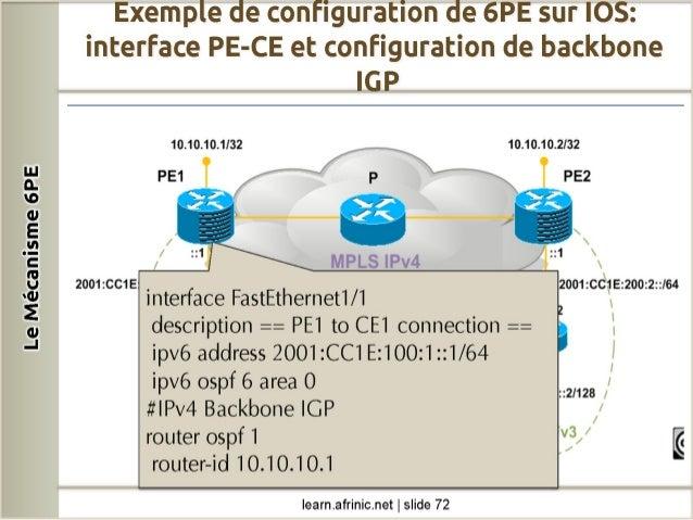 Mécanismes de transition ipv6