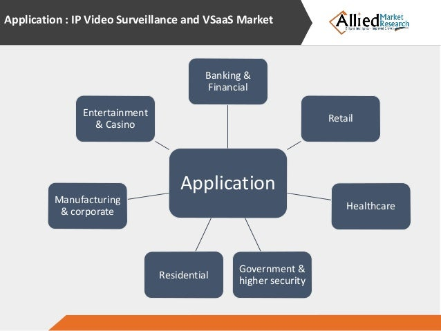 Latest research video surveillance and vsaas