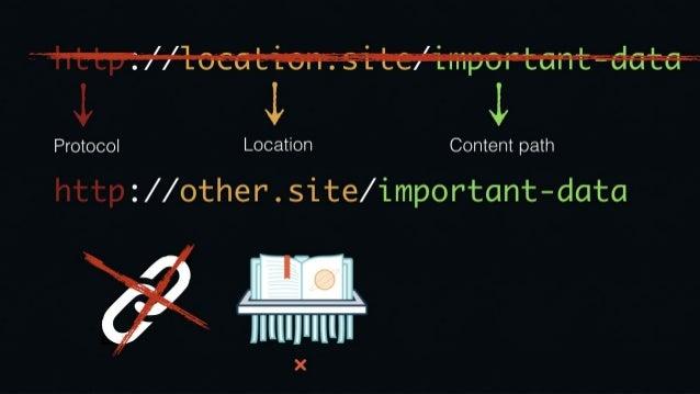 "Design - CDXJ Format com,example)/index.html 20170301192639 {""mime_type"": ""text/html"", ""status_code"": ""200""} com,example)/..."