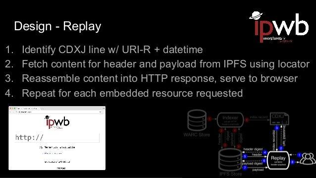 IPWB and IPFS at WAC2017
