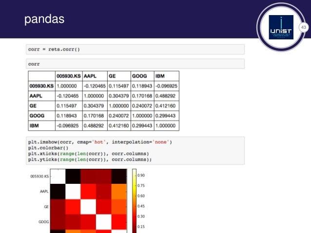 ipython interactive computing and visualization cookbook pdf