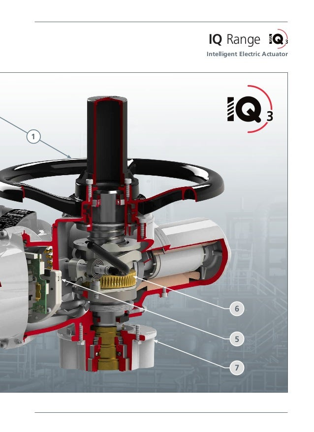 IQ3 3rd Generation Electric Part-Turn Aactuator