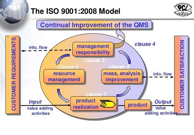 Система исо-9001 ортопедические изделия сертификация
