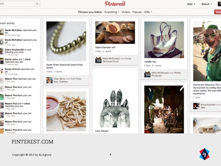 PINTEREST.COMCopyright © 2012 by IQ Agency   4