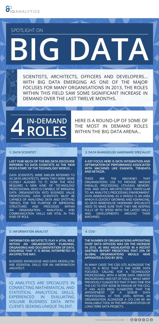 SPOTLIGHT ON BIG DATA SCIENTISTS, ARCHITECTS, OFFICERS AND DEVELOPERS... WITH BIG DATA EMERGING AS ONE OF THE MAJOR FOCUSE...