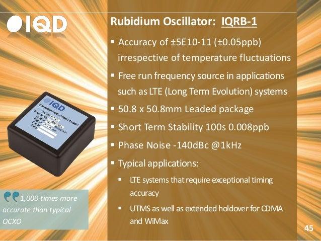 40C Standard Clock Oscillators 25MHz 10ppm 105C 50 pieces