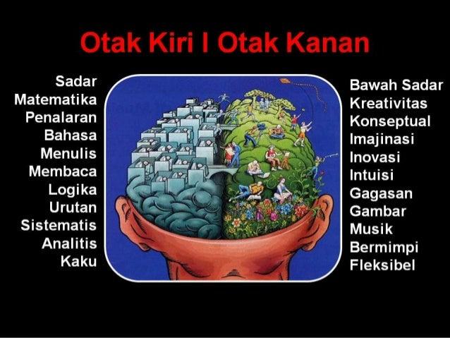 Pentingnya Memberdayakan IQ, EQ, dan SQ pada Setiap Individu