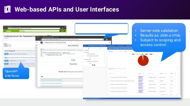 Web-based APIs and User Interfaces OpenAPI interfaces Easy-to-use developer console • Server-side validation • Results as ...