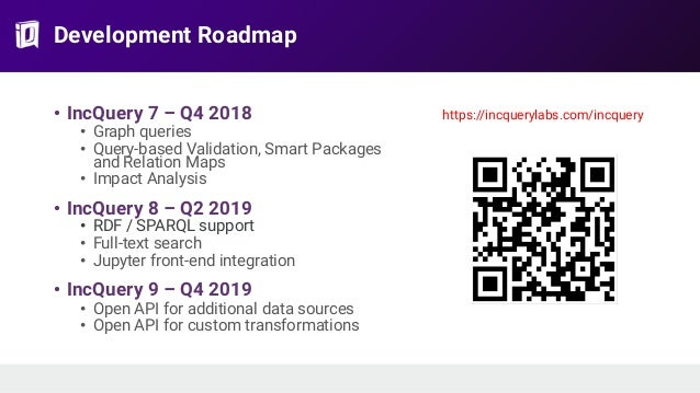 Development Roadmap • IncQuery 7 – Q4 2018 • Graph queries • Query-based Validation, Smart Packages and Relation Maps • Im...