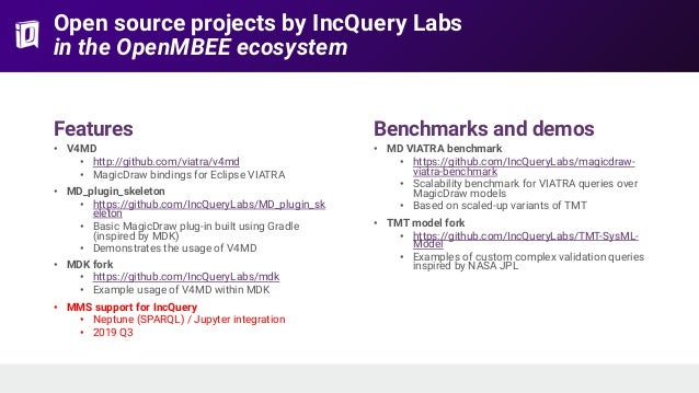 Open source projects by IncQuery Labs in the OpenMBEE ecosystem Features • V4MD • http://github.com/viatra/v4md • MagicDra...