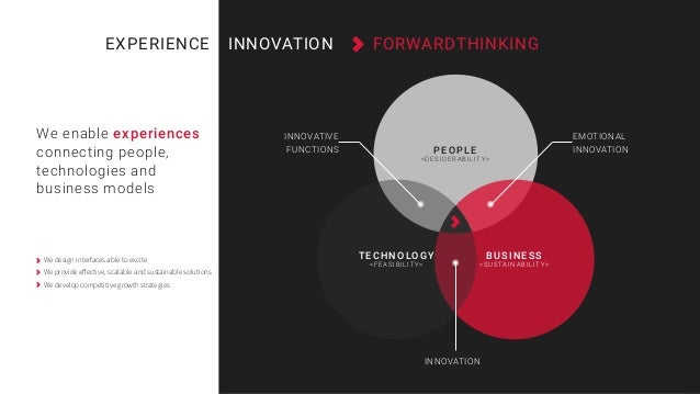 We enable experiences connecting people, technologies and business models We design interfaces able to excite We provid...