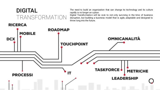 DIGITAL TRANSFORMATION The need to build an organization that can change its technology and its culture rapidly is no long...