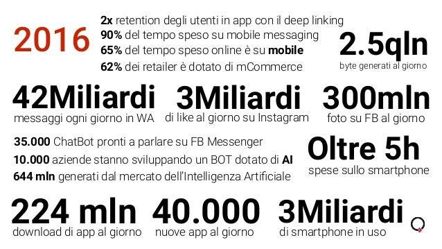 2016 35.000 ChatBot pronti a parlare su FB Messenger 2x retention degli utenti in app con il deep linking 10.000 aziende s...