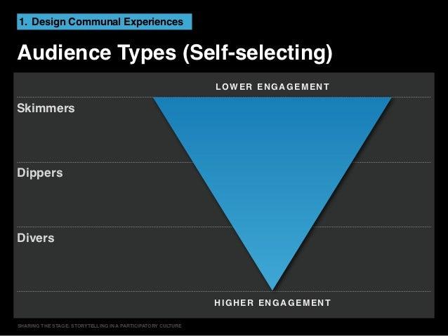 1. Design Communal ExperiencesAudience Types (Self-selecting)                                                             ...