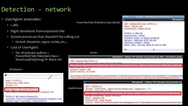 Let's Talk Technical: Malware Evasion and Detection