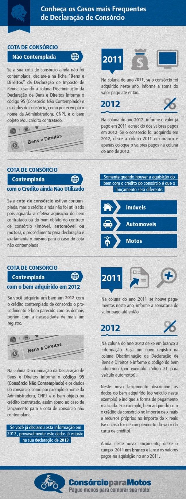 Como declarar consórcio de motos no IR 2013