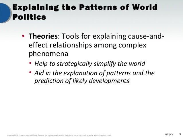 International Politics - International Relations - Chapter 1