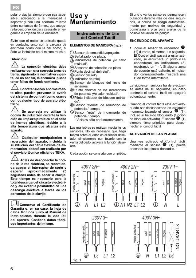 Encimera Teka IR 6030